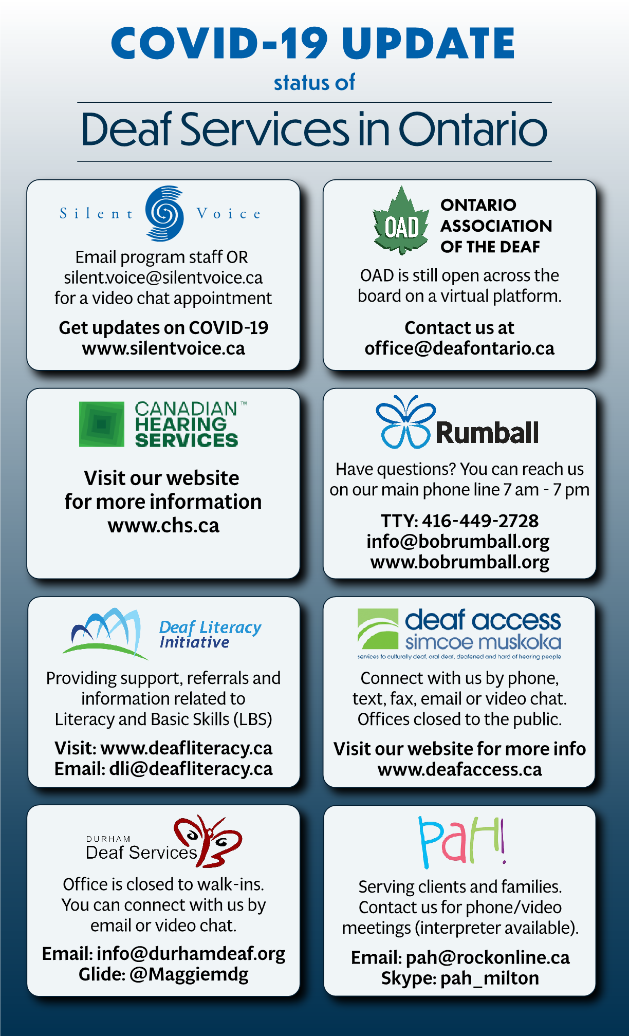 Deaf Services In Ontario Covid 19 Updates Bob Rumball Organizations